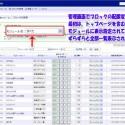管理画面のブロック管理